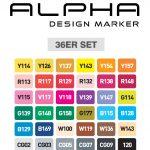 Alpha Design Set 36er
